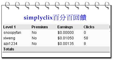 simplyclix最新回饋.JPG