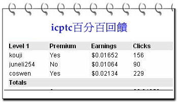 icptc回饋圖.JPG