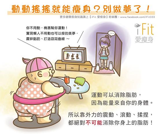 【瘦知識】動動搖搖就能瘦身?_0817_01(2)