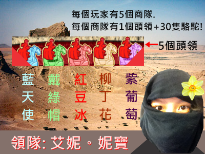 Board Game 桌遊 Through the Desert 穿越荒漠4.png