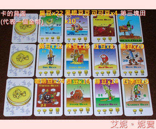 Board Game 桌遊 Bohnanza種豆2.jpg