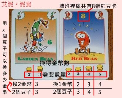 Board Game 桌遊 Bohnanza種豆3.jpg