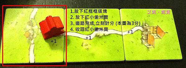 Board Game 桌遊 Carcassonne 卡卡頌 Basic21.JPG