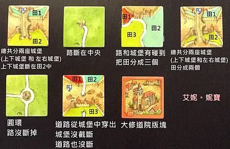 Board Game 桌遊 Carcassonne 卡卡頌 Abbey & Mayors4.JPG