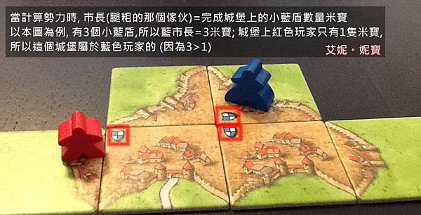 Board Game 桌遊 Carcassonne 卡卡頌 Abbey & Mayors7.JPG