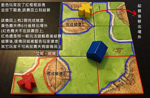 Board Game 桌遊 Carcassonne 卡卡頌 Abbey & Mayors11.JPG