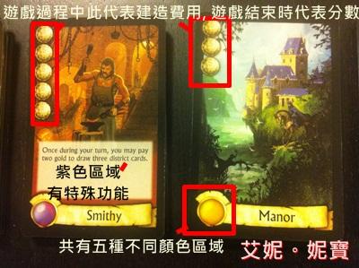 艾妮妮寶aininibo_Board Game_桌遊 Citadel_富饒之城3