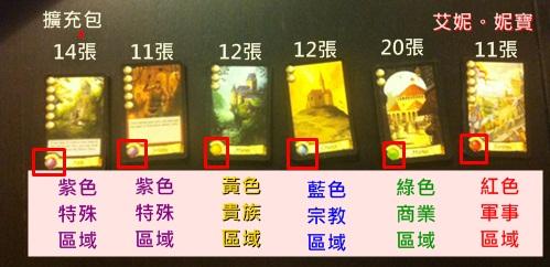 艾妮妮寶aininibo_Board Game_桌遊 Citadel_富饒之城4