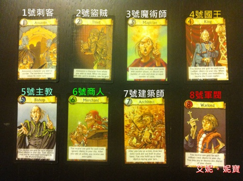 艾妮妮寶aininibo_Board Game_桌遊 Citadel_富饒之城5