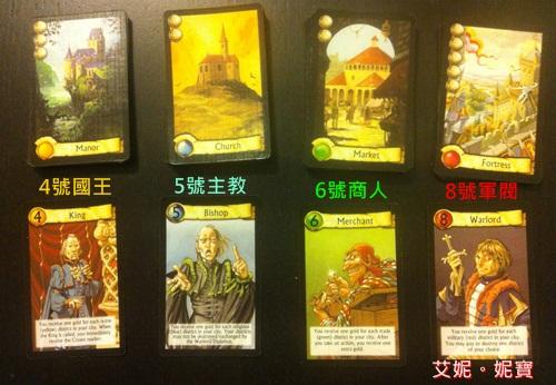 艾妮妮寶aininibo_Board Game_桌遊 Citadel_富饒之城6