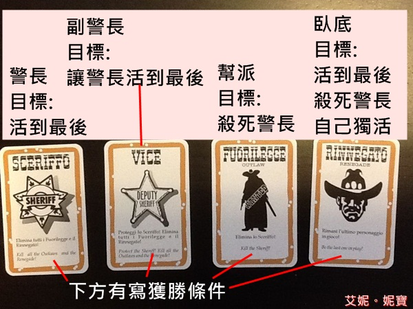 AININIBO艾妮妮寶_Board Game 桌遊 Bang!4