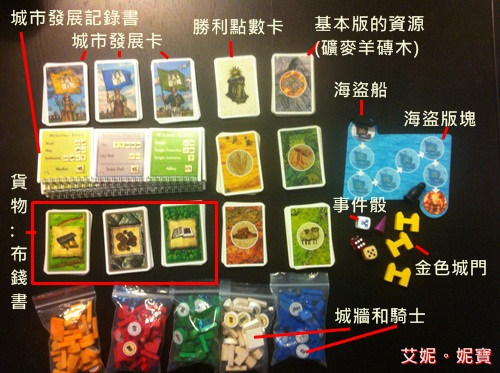 AININIBO艾妮妮寶_Board Game 桌遊 Catan 卡坦島 Cities and Knights 騎士擴充1