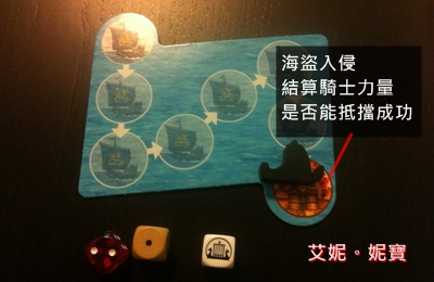 AININIBO艾妮妮寶_Board Game 桌遊 Catan 卡坦島 Cities and Knights 騎士擴充12