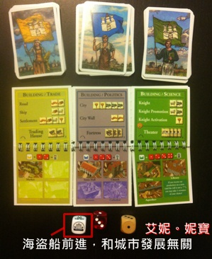 AININIBO艾妮妮寶_Board Game 桌遊 Catan 卡坦島 Cities and Knights 騎士擴充16