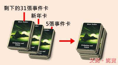 AININIBO艾妮妮寶_Board Game 桌遊 Catan 卡坦島 Traderes & Barbarians 野蠻人擴充變體事件卡14