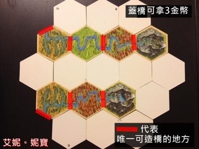 AININIBO艾妮妮寶_Board Game 桌遊 Catan 卡坦島 Traderes & Barbarians 野蠻人擴充場景2河流7