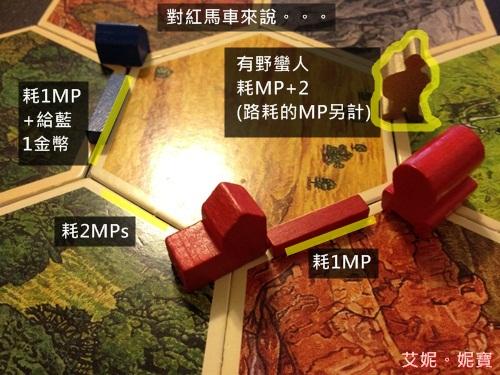 AININIBO艾妮妮寶_Board Game 桌遊 Catan 卡坦島 Traderes & Barbarians 野蠻人擴充37
