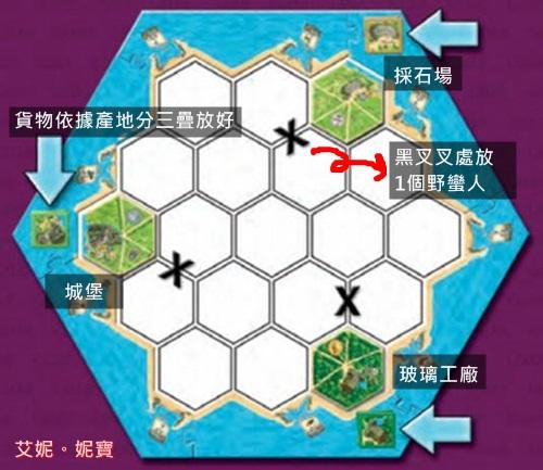 AININIBO艾妮妮寶_Board Game 桌遊 Catan 卡坦島 Traderes & Barbarians 野蠻人擴充40