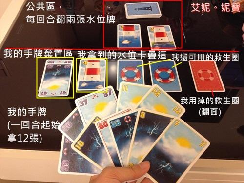 Board Game 桌遊 Turn the Tide 運轉潮汐_6