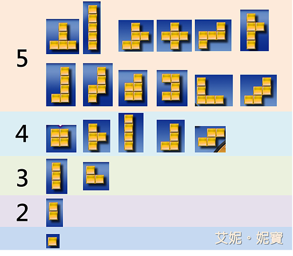 Board Game 桌遊 Blokus 格格不入_18