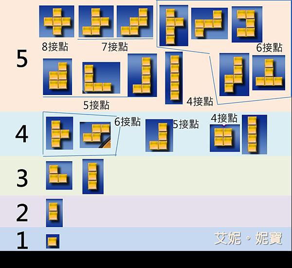 Board Game 桌遊 Blokus 格格不入_19