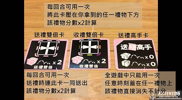 AININIBO艾妮妮寶_Board Game 桌遊 Gift Trap 送禮高手(最佳陷禮) 4