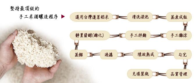 [彌月] 頂馨酒造愛淘氣彌月酒