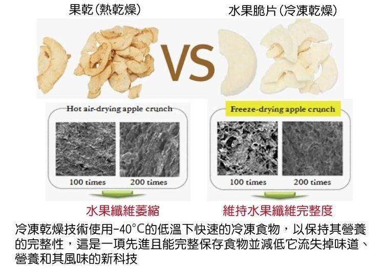 韓國Natural Choice天然蔬果脆片