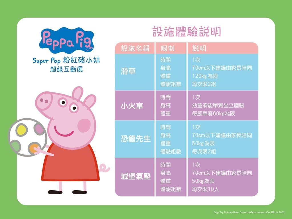 Peppa Pig Super Pro 粉紅豬小妹 超級互動展