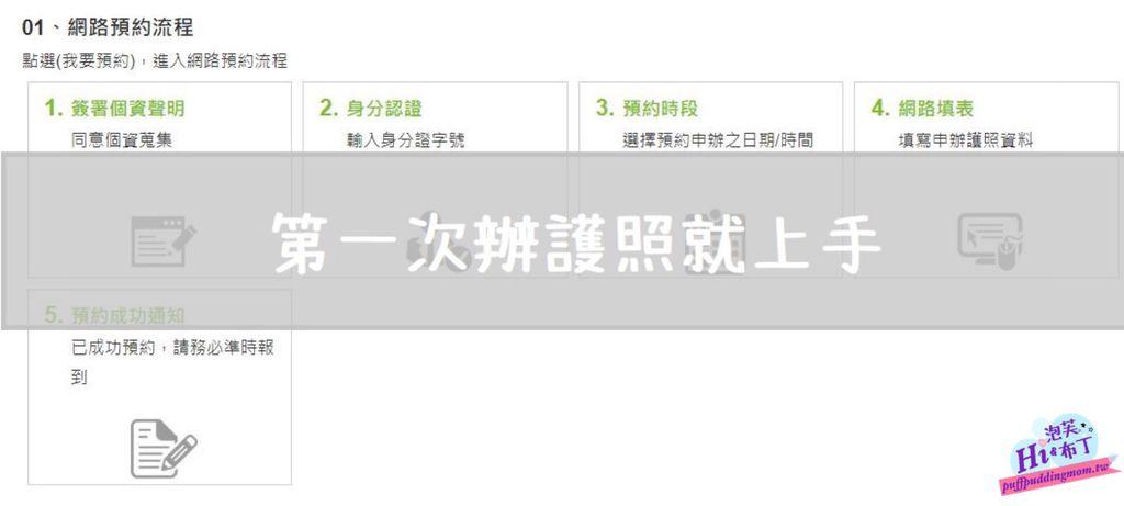 外交部網路預約申辦護照