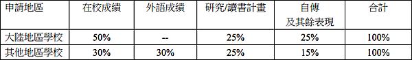 螢幕截圖 2015-01-10 06.15.16
