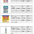 日本藥粧清單
