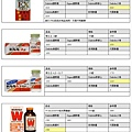 form-代買藥妝清單01.jpg