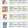 form-代買藥妝清單02.jpg