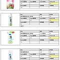 form-代買藥妝清單03.jpg