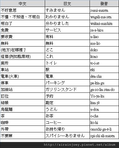 form-常用日語會話.jpg