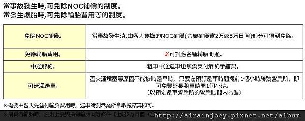 form-OTS保險2.jpg