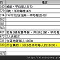 form01-實際花費表.jpg