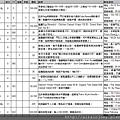 form10-03備用餐飲推薦.jpg