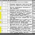 form10-02餐飲介紹.jpg