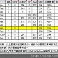 form18-01租車費率整理.jpg