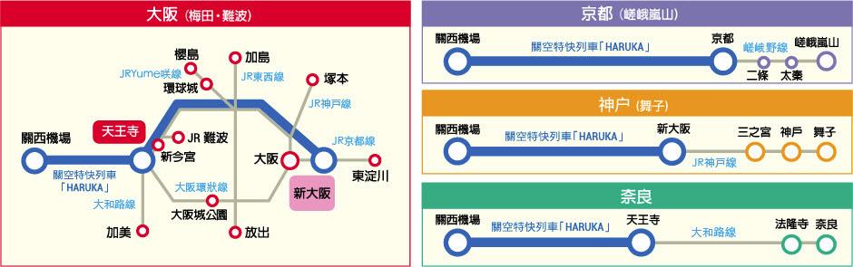 HARUKA轉乘表.jpg