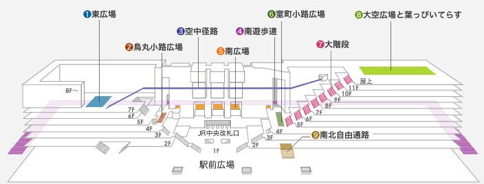 平面圖-京都車站站內景點設施圖.jpg