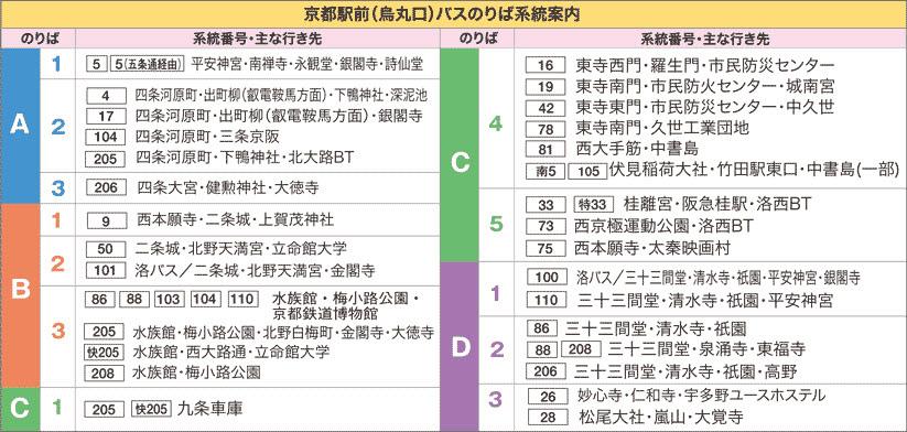 平面圖-京都站前巴士站-2.jpg