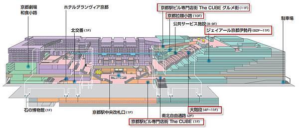 平面圖-京都車站立體結構圖.jpg