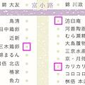 位置圖-錦市場推薦店家-2.jpg