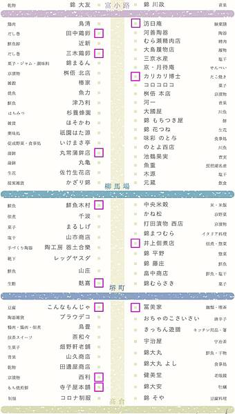 位置圖-錦市場推薦店家-3.jpg
