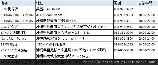 form-沖繩電器行資訊03.jpg