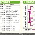 map-北海道分區-交通路線-3.jpg