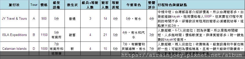 Form04-實際參加的三間旅行社比較表.jpg